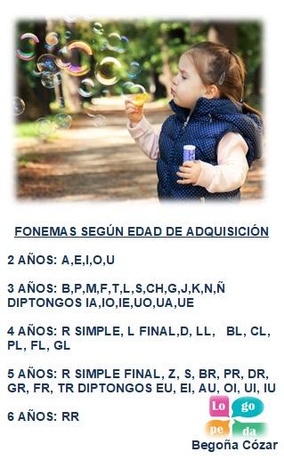 FONEMAS SEGUN